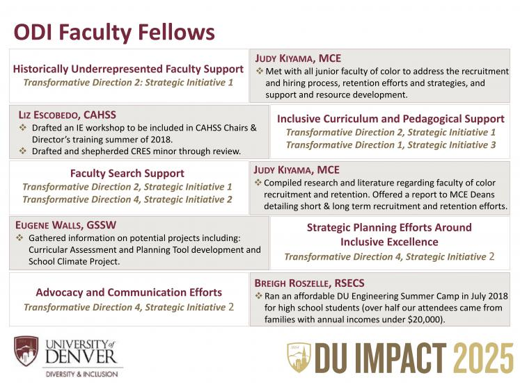 ODI Faculty fellows poster